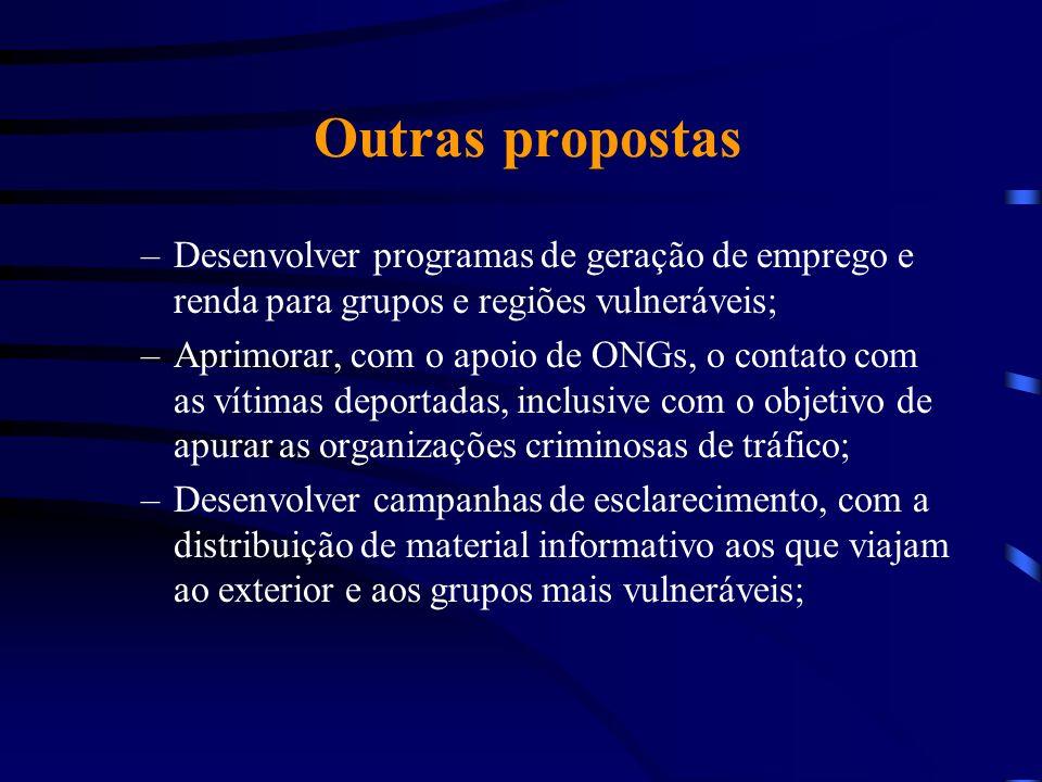 Outras propostas –Desenvolver programas de geração de emprego e renda para grupos e regiões vulneráveis; –Aprimorar, com o apoio de ONGs, o contato co