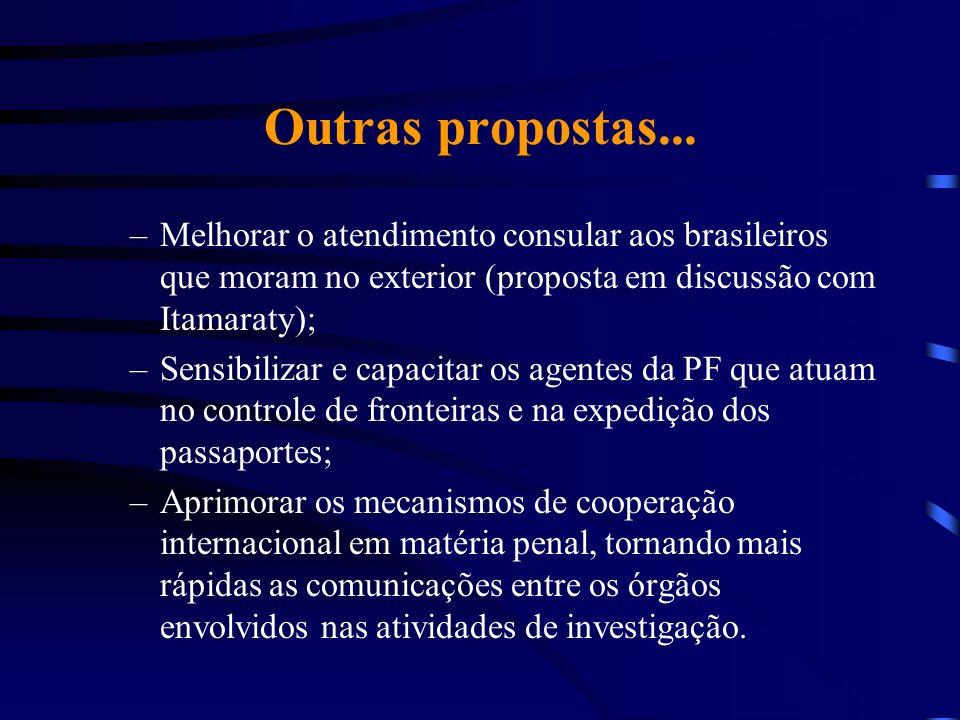 Outras propostas... –Melhorar o atendimento consular aos brasileiros que moram no exterior (proposta em discussão com Itamaraty); –Sensibilizar e capa