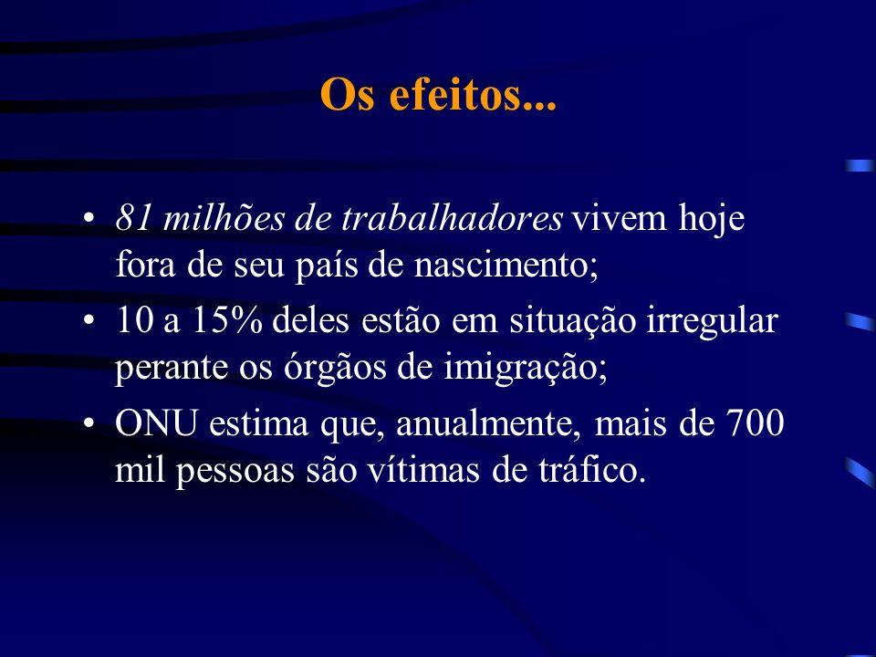 Os efeitos... 81 milhões de trabalhadores vivem hoje fora de seu país de nascimento; 10 a 15% deles estão em situação irregular perante os órgãos de i
