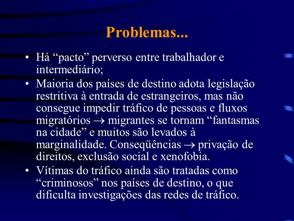 Problemas... Há pacto perverso entre trabalhador e intermediário; Maioria dos países de destino adota legislação restritiva à entrada de estrangeiros,