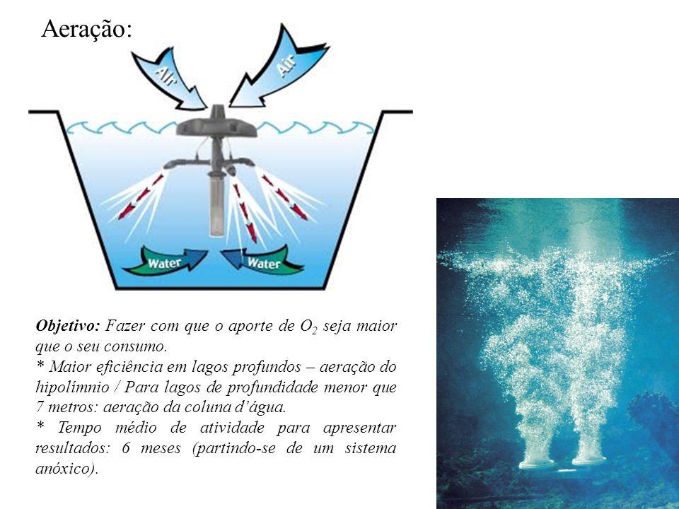 Objetivo: Fazer com que o aporte de O 2 seja maior que o seu consumo. * Maior eficiência em lagos profundos – aeração do hipolímnio / Para lagos de pr