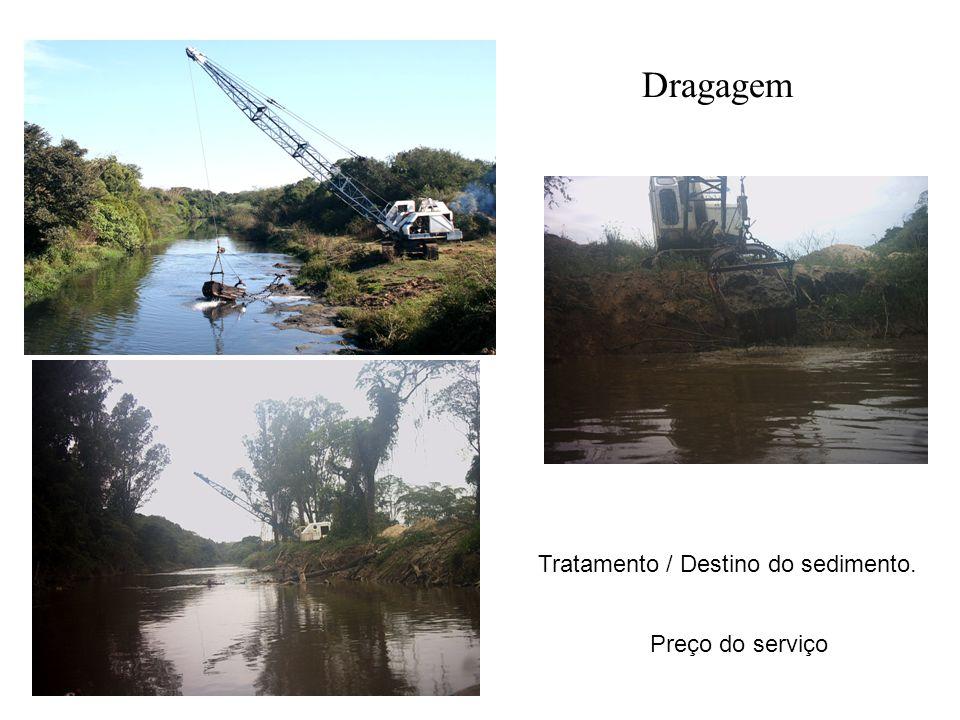 Dragagem Preço do serviço Tratamento / Destino do sedimento.