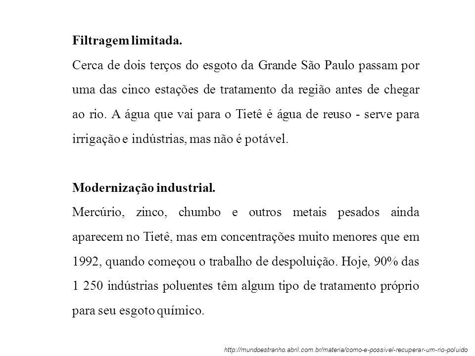 Filtragem limitada. Cerca de dois terços do esgoto da Grande São Paulo passam por uma das cinco estações de tratamento da região antes de chegar ao ri