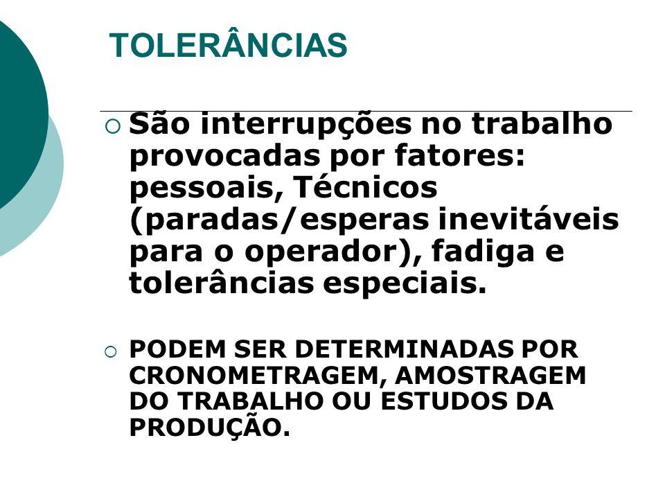 TOLERÂNCIAS São interrupções no trabalho provocadas por fatores: pessoais, Técnicos (paradas/esperas inevitáveis para o operador), fadiga e tolerância