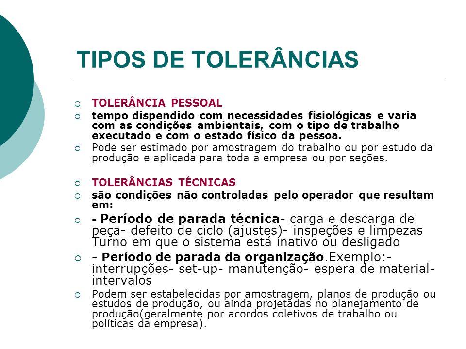 TIPOS DE TOLERÂNCIAS TOLERÂNCIA PESSOAL tempo dispendido com necessidades fisiológicas e varia com as condições ambientais, com o tipo de trabalho exe
