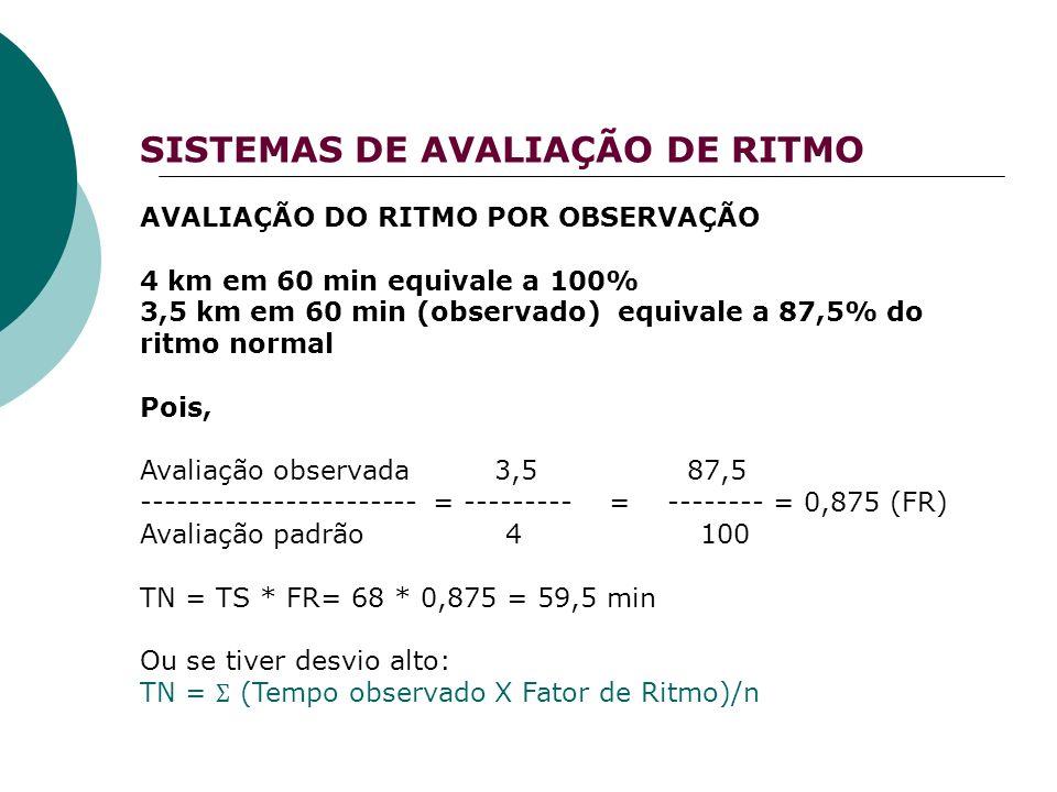 SISTEMAS DE AVALIAÇÃO DE RITMO AVALIAÇÃO DO RITMO POR OBSERVAÇÃO 4 km em 60 min equivale a 100% 3,5 km em 60 min (observado) equivale a 87,5% do ritmo