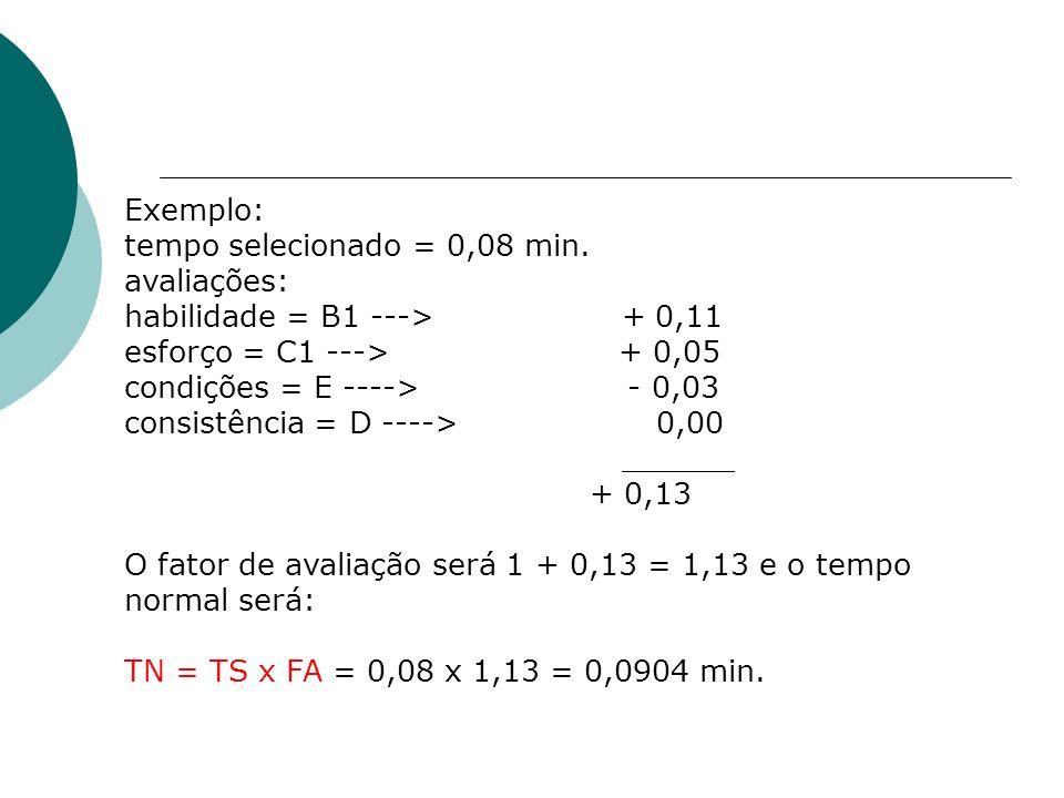 Exemplo: tempo selecionado = 0,08 min. avaliações: habilidade = B1 ---> + 0,11 esforço = C1 ---> + 0,05 condições = E ----> - 0,03 consistência = D --