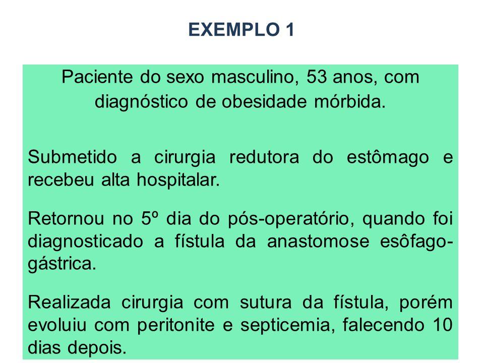 EXEMPLO 1 Paciente do sexo masculino, 53 anos, com diagnóstico de obesidade mórbida. Submetido a cirurgia redutora do estômago e recebeu alta hospital