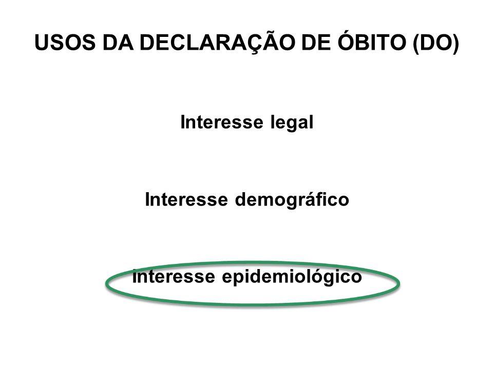 USOS DA DECLARAÇÃO DE ÓBITO (DO) Interesse legal Interesse demográfico Interesse epidemiológico