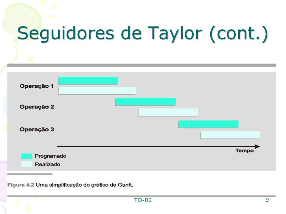TO-02 9 Seguidores de Taylor (cont.)