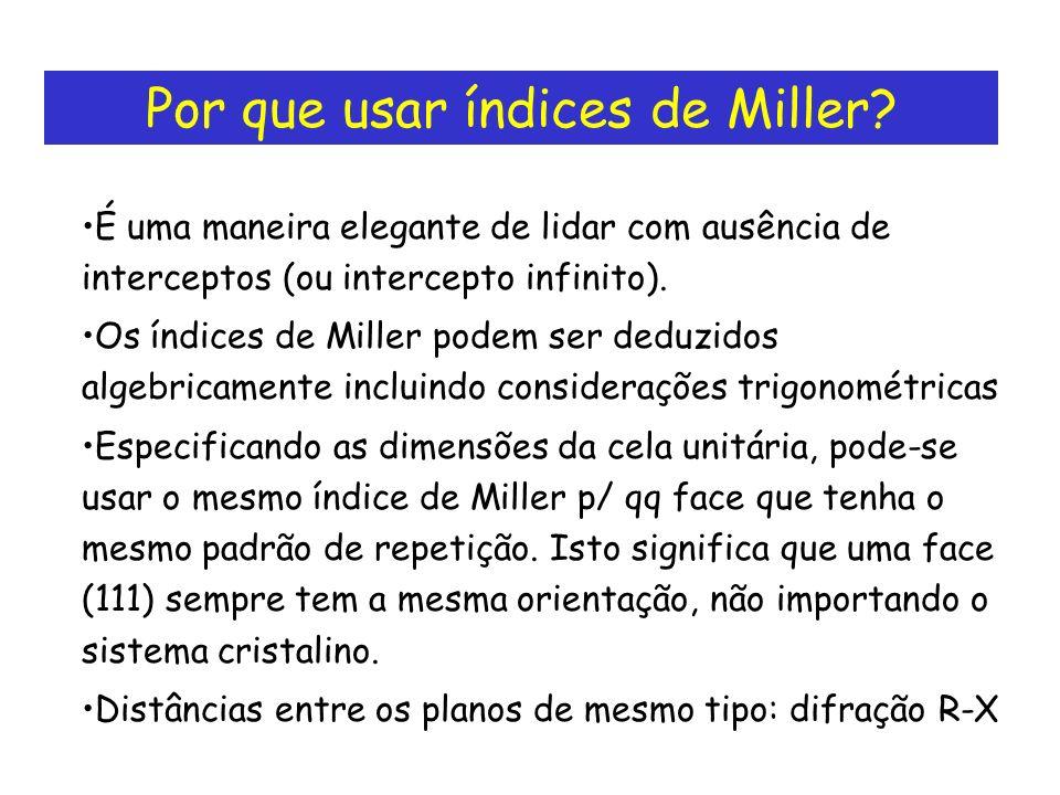 É uma maneira elegante de lidar com ausência de interceptos (ou intercepto infinito). Os índices de Miller podem ser deduzidos algebricamente incluind