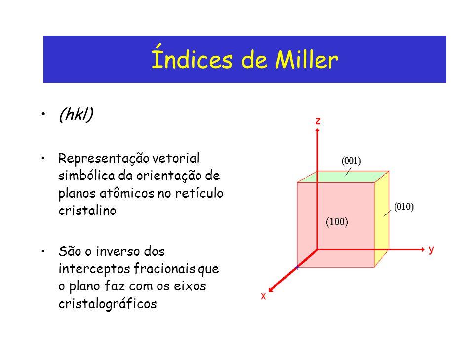 Índices de Miller (hkl) Representação vetorial simbólica da orientação de planos atômicos no retículo cristalino São o inverso dos interceptos fracion