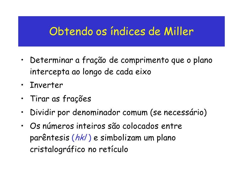 Obtendo os índices de Miller Determinar a fração de comprimento que o plano intercepta ao longo de cada eixo Inverter Tirar as frações Dividir por den