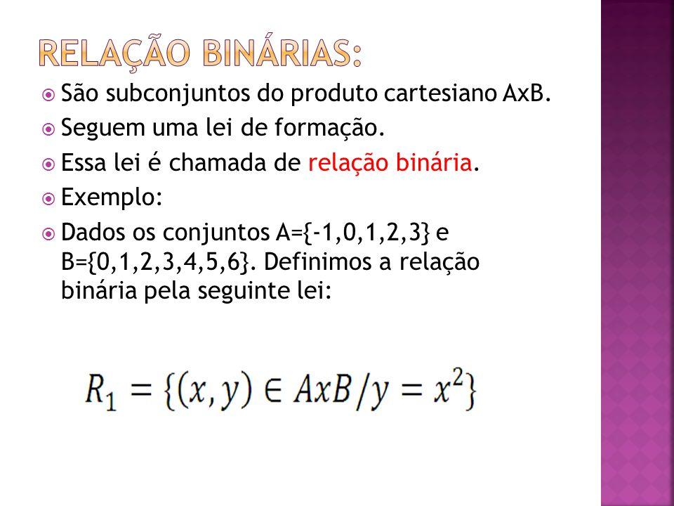 São subconjuntos do produto cartesiano AxB. Seguem uma lei de formação. Essa lei é chamada de relação binária. Exemplo: Dados os conjuntos A={-1,0,1,2