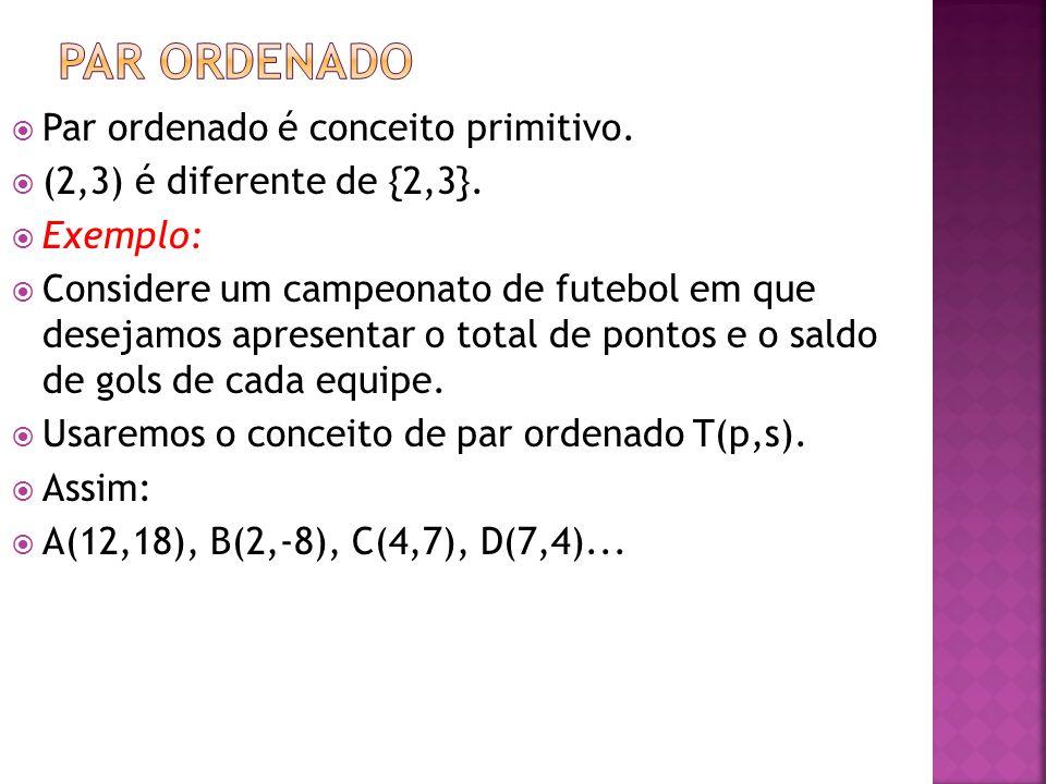 Par ordenado é conceito primitivo. (2,3) é diferente de {2,3}. Exemplo: Considere um campeonato de futebol em que desejamos apresentar o total de pont