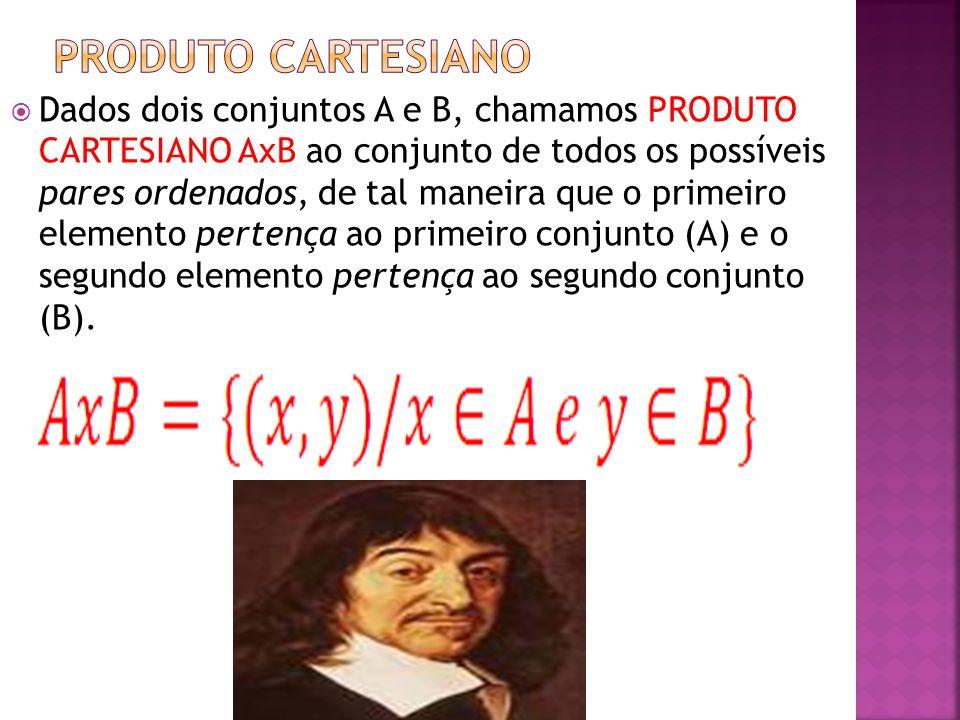 Dados dois conjuntos A e B, chamamos PRODUTO CARTESIANO AxB ao conjunto de todos os possíveis pares ordenados, de tal maneira que o primeiro elemento
