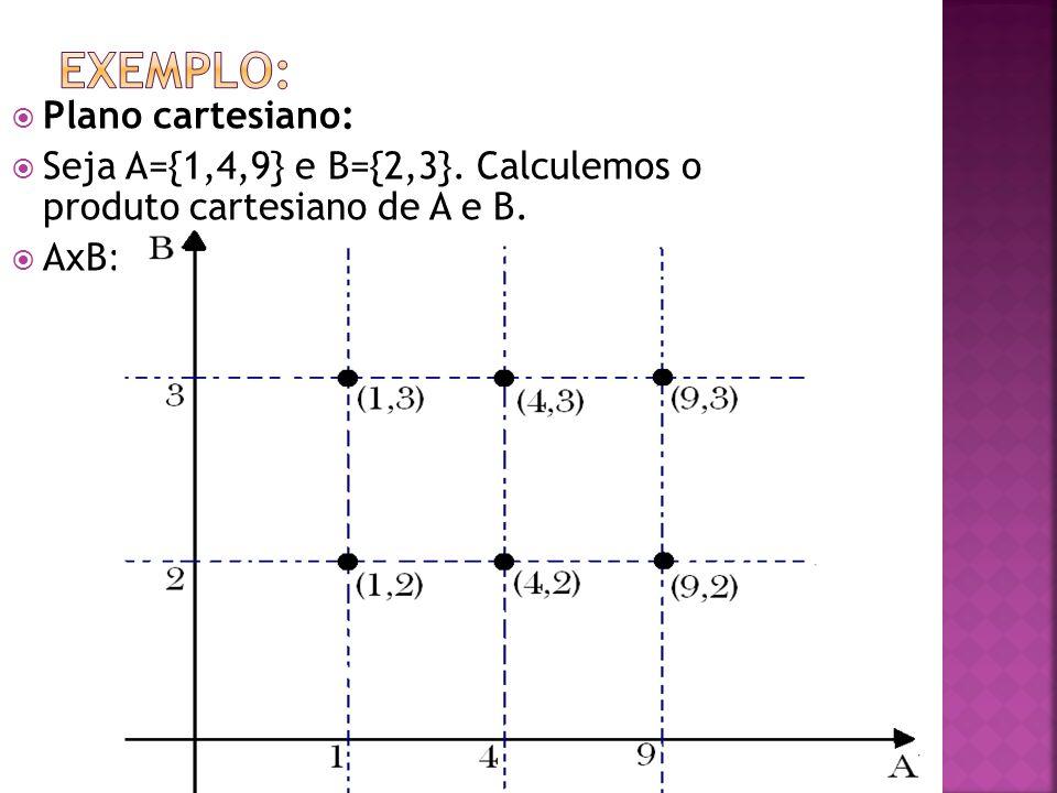 Plano cartesiano: Seja A={1,4,9} e B={2,3}. Calculemos o produto cartesiano de A e B. AxB: