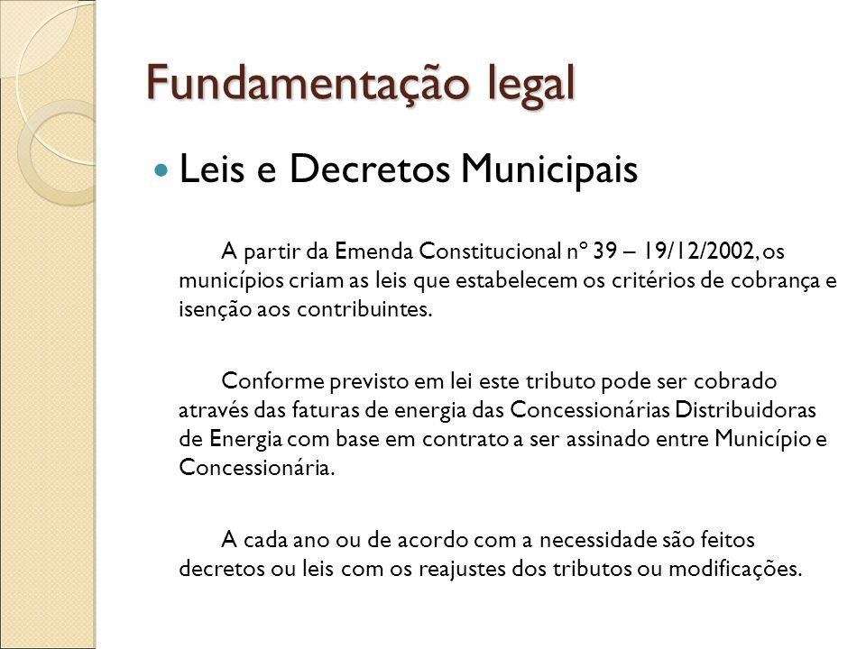 Análise das Leis e Decretos Municipais Formas de Cobrança mais utilizadas no Brasil 1- Tabela com valores fixos baseados em um % com base na tarifa básica de iluminação pública ou B4A.