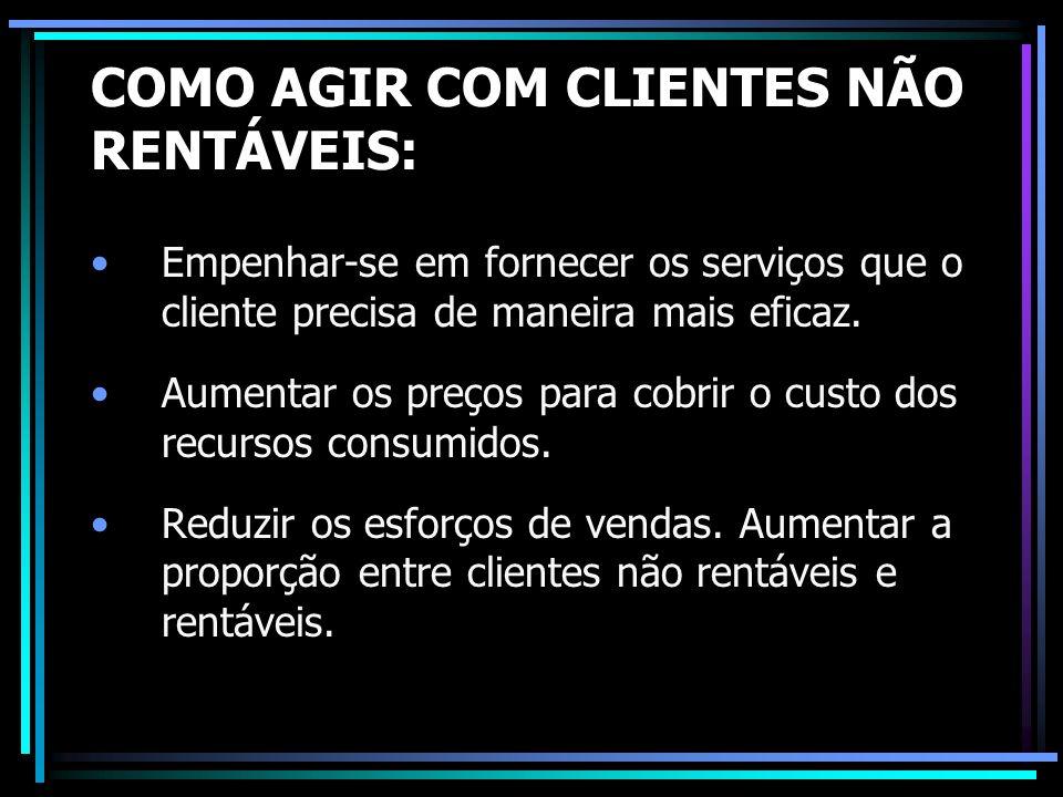 COMO AGIR COM CLIENTES NÃO RENTÁVEIS: Empenhar-se em fornecer os serviços que o cliente precisa de maneira mais eficaz. Aumentar os preços para cobrir