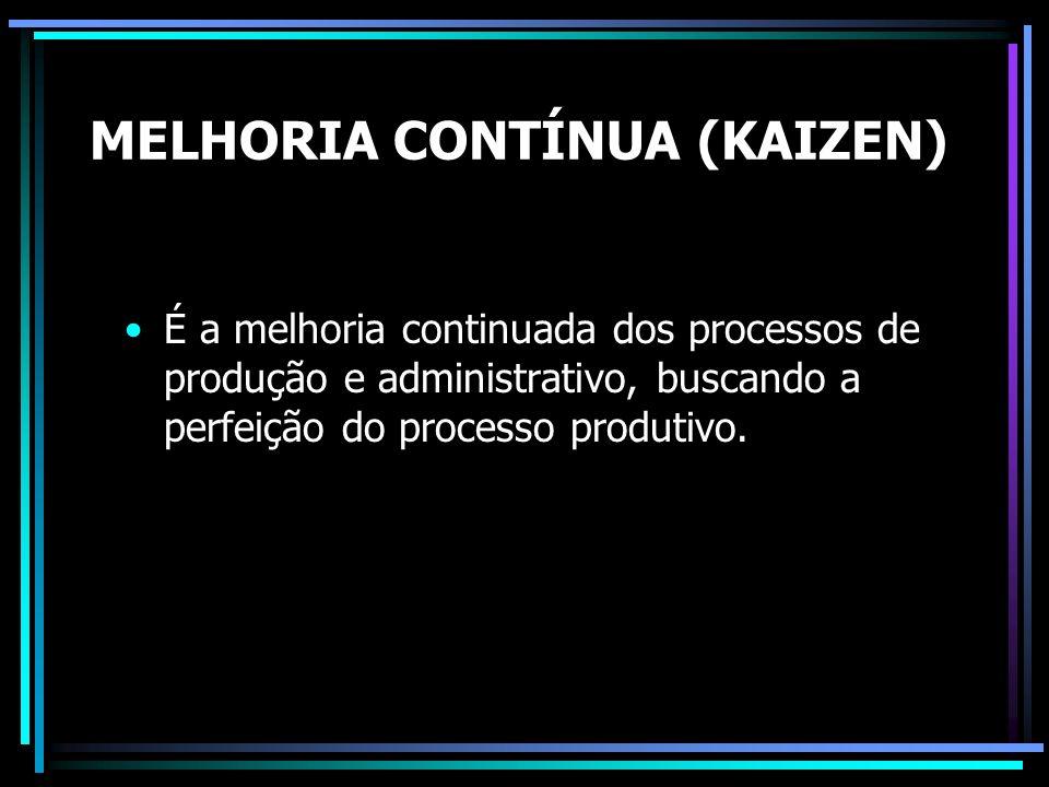 MELHORIA CONTÍNUA (KAIZEN) É a melhoria continuada dos processos de produção e administrativo, buscando a perfeição do processo produtivo.