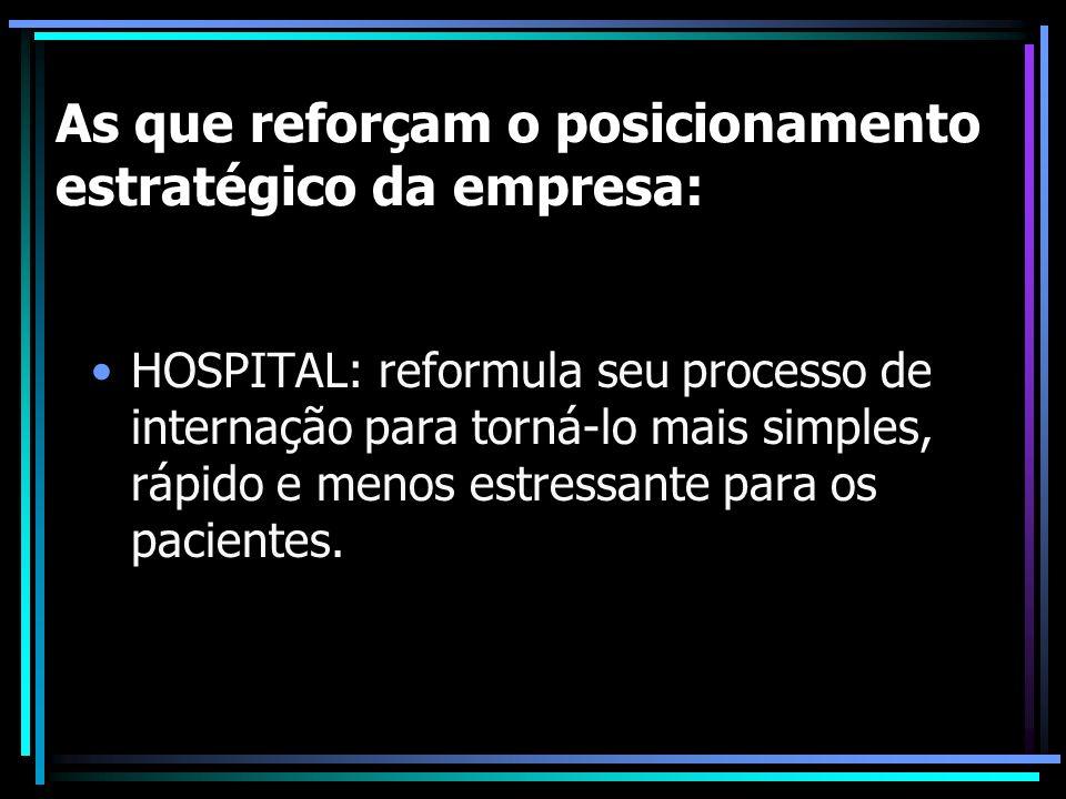 As que reforçam o posicionamento estratégico da empresa: HOSPITAL: reformula seu processo de internação para torná-lo mais simples, rápido e menos est