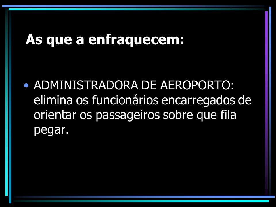 As que a enfraquecem: ADMINISTRADORA DE AEROPORTO: elimina os funcionários encarregados de orientar os passageiros sobre que fila pegar.