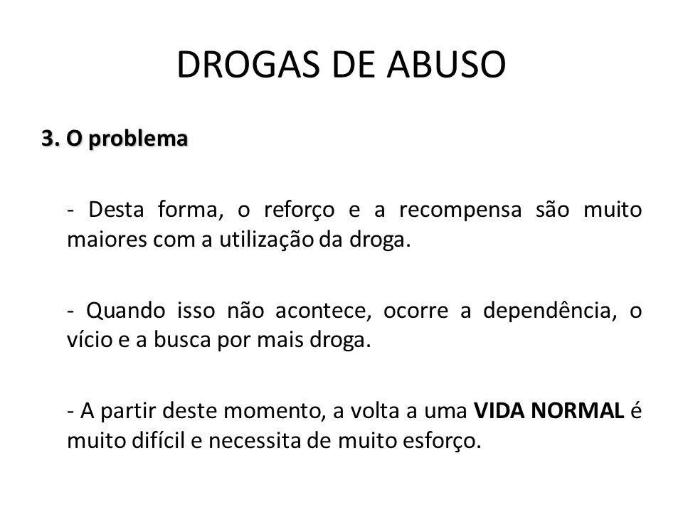 3. O problema - Desta forma, o reforço e a recompensa são muito maiores com a utilização da droga. - Quando isso não acontece, ocorre a dependência, o