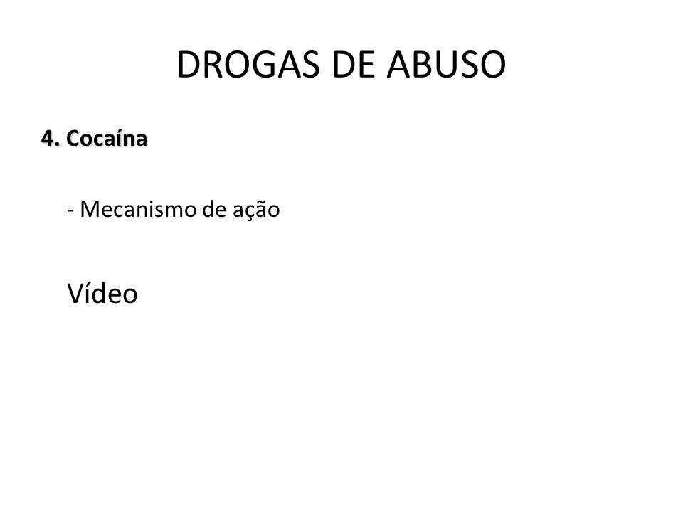 4. Cocaína - Mecanismo de ação Vídeo DROGAS DE ABUSO
