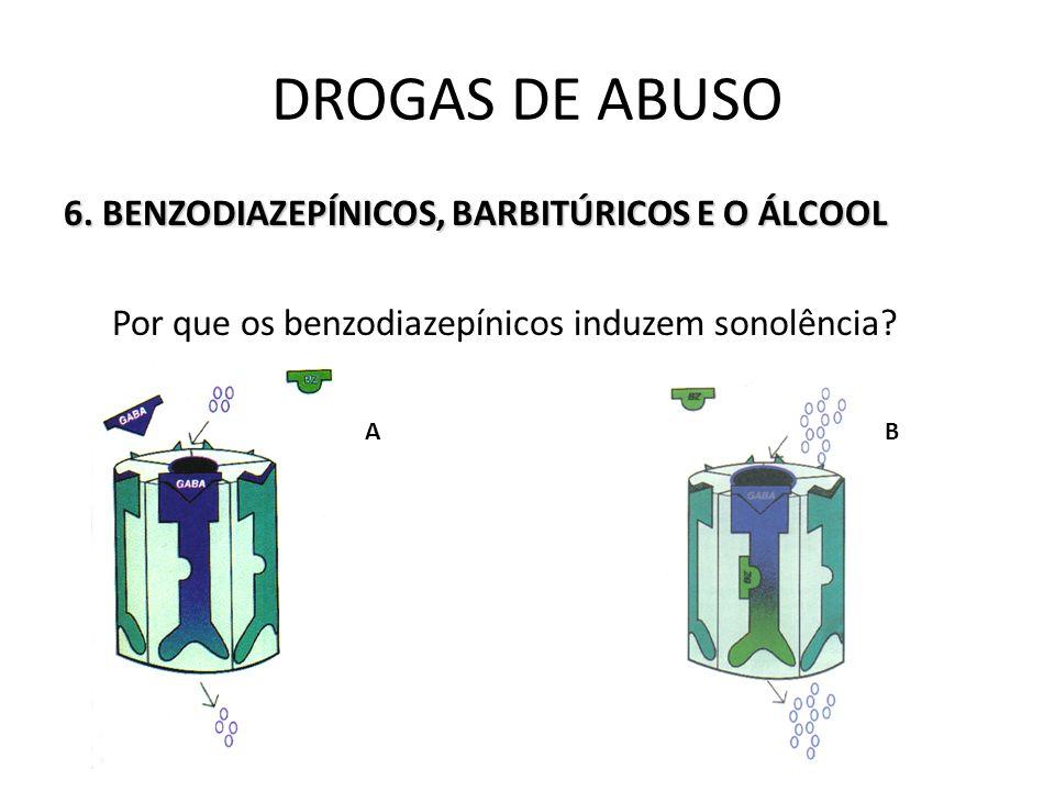 6. BENZODIAZEPÍNICOS, BARBITÚRICOS E O ÁLCOOL Por que os benzodiazepínicos induzem sonolência? DROGAS DE ABUSO AB