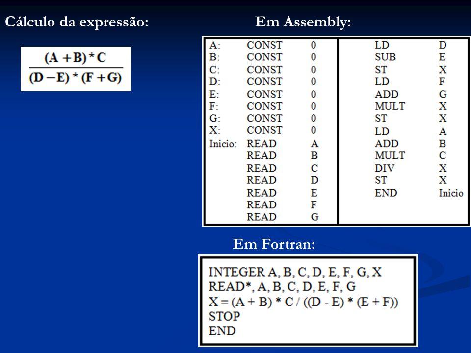 Cálculo da expressão:Em Assembly: Em Fortran: