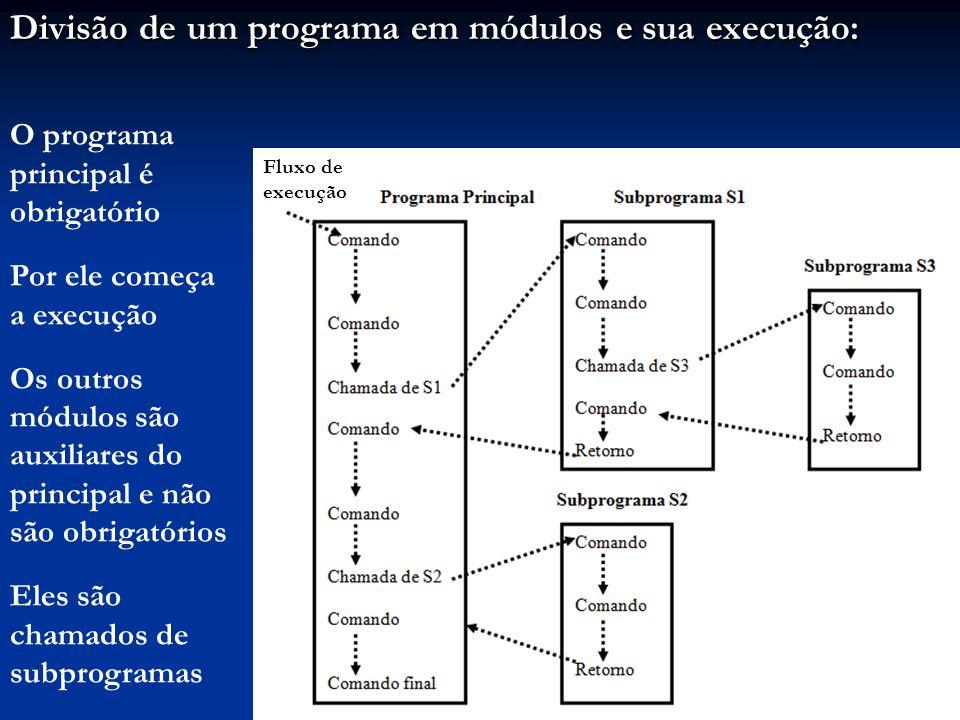 Divisão de um programa em módulos e sua execução: O programa principal é obrigatório Por ele começa a execução Os outros módulos são auxiliares do pri