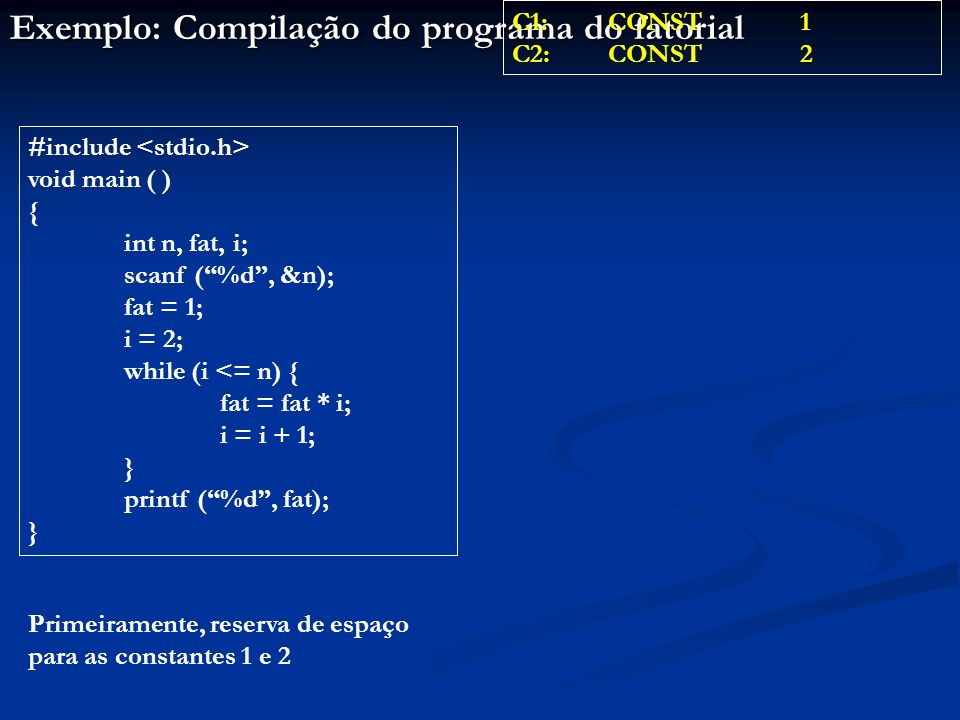 Exemplo: Compilação do programa do fatorial #include void main ( ) { int n, fat, i; scanf (%d, &n); fat = 1; i = 2; while (i <= n) { fat = fat * i; i