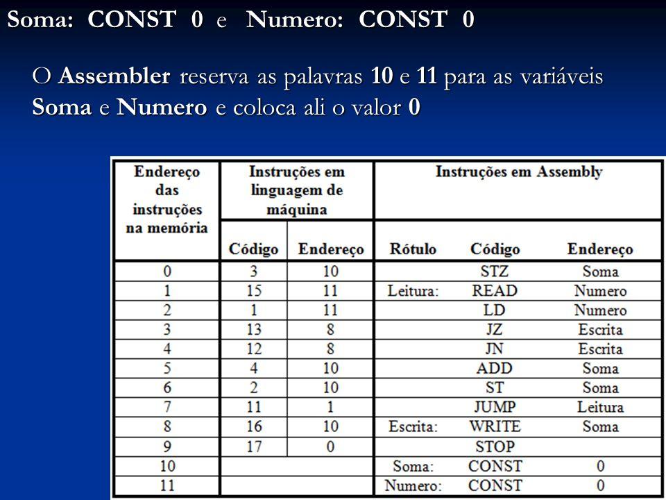 Soma: CONST 0 e Numero: CONST 0 O Assembler reserva as palavras 10 e 11 para as variáveis Soma e Numero e coloca ali o valor 0