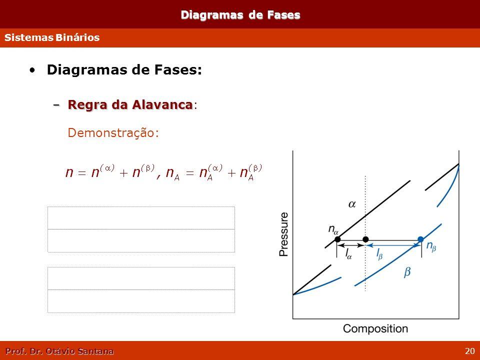 Prof. Dr. Otávio Santana 20 Diagramas de Fases Diagramas de Fases: –Regra da Alavanca –Regra da Alavanca: Demonstração: Sistemas Binários