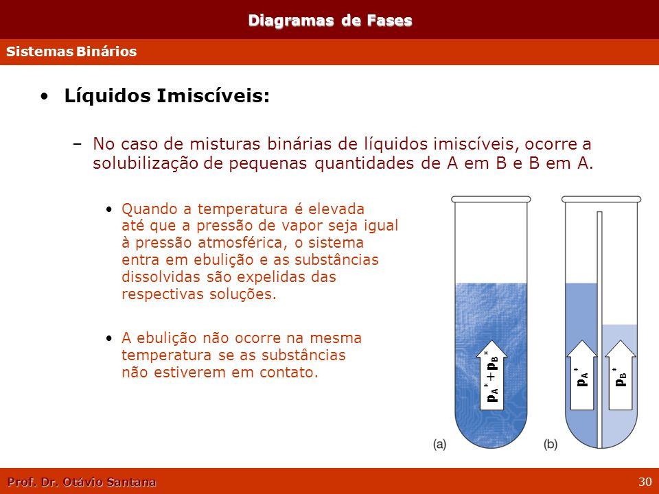 Prof. Dr. Otávio Santana 30 Líquidos Imiscíveis: –No caso de misturas binárias de líquidos imiscíveis, ocorre a solubilização de pequenas quantidades