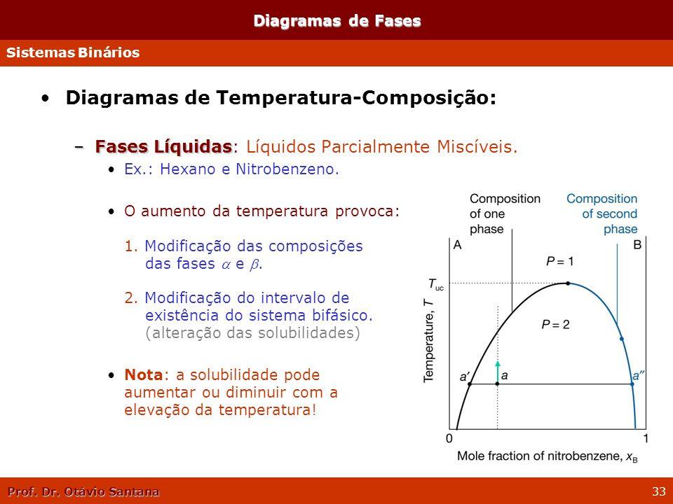 Prof. Dr. Otávio Santana 33 Diagramas de Temperatura-Composição: –Fases Líquidas –Fases Líquidas: Líquidos Parcialmente Miscíveis. Ex.: Hexano e Nitro