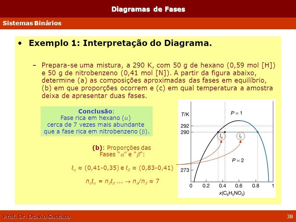 Prof. Dr. Otávio Santana 38 Diagramas de Fases Sistemas Binários Exemplo 1: Interpretação do Diagrama. –Prepara-se uma mistura, a 290 K, com 50 g de h