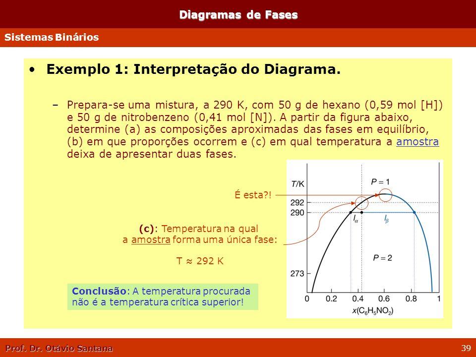 Prof. Dr. Otávio Santana 39 Diagramas de Fases Sistemas Binários Exemplo 1: Interpretação do Diagrama. –Prepara-se uma mistura, a 290 K, com 50 g de h