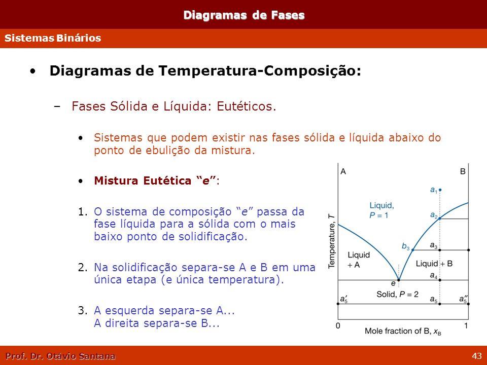 Prof. Dr. Otávio Santana 43 Diagramas de Temperatura-Composição: –Fases Sólida e Líquida: Eutéticos. Sistemas que podem existir nas fases sólida e líq