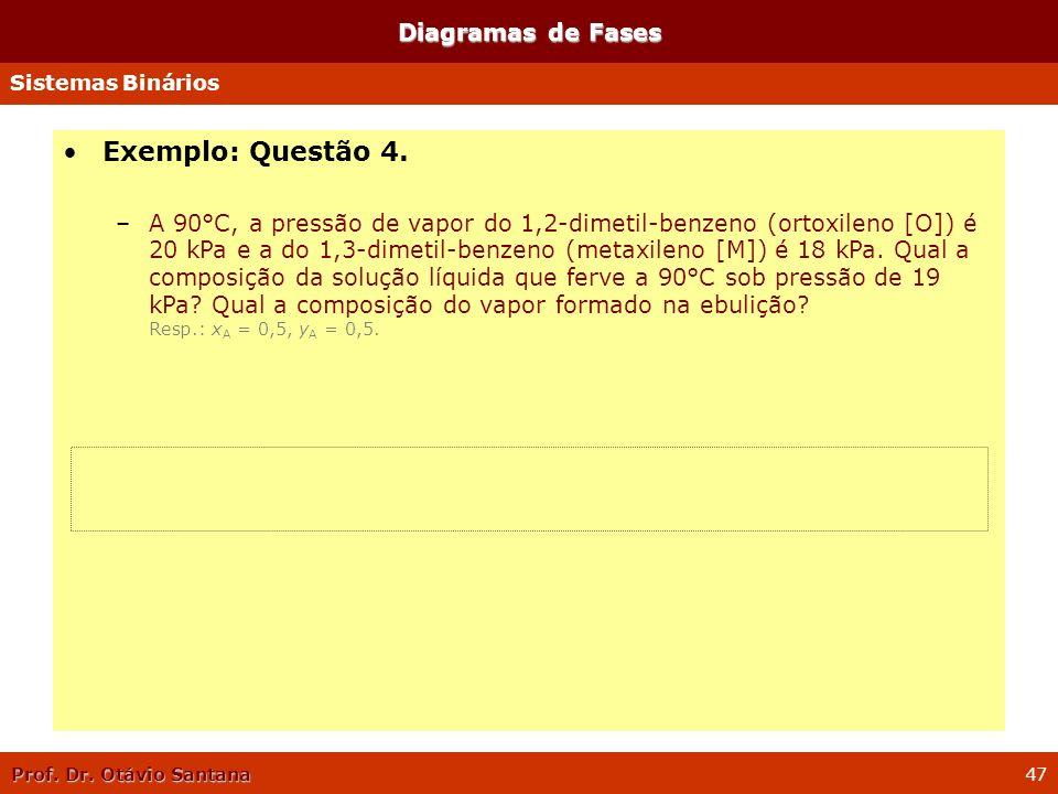 Prof. Dr. Otávio Santana 47 Diagramas de Fases Sistemas Binários Exemplo: Questão 4. –A 90°C, a pressão de vapor do 1,2-dimetil-benzeno (ortoxileno [O