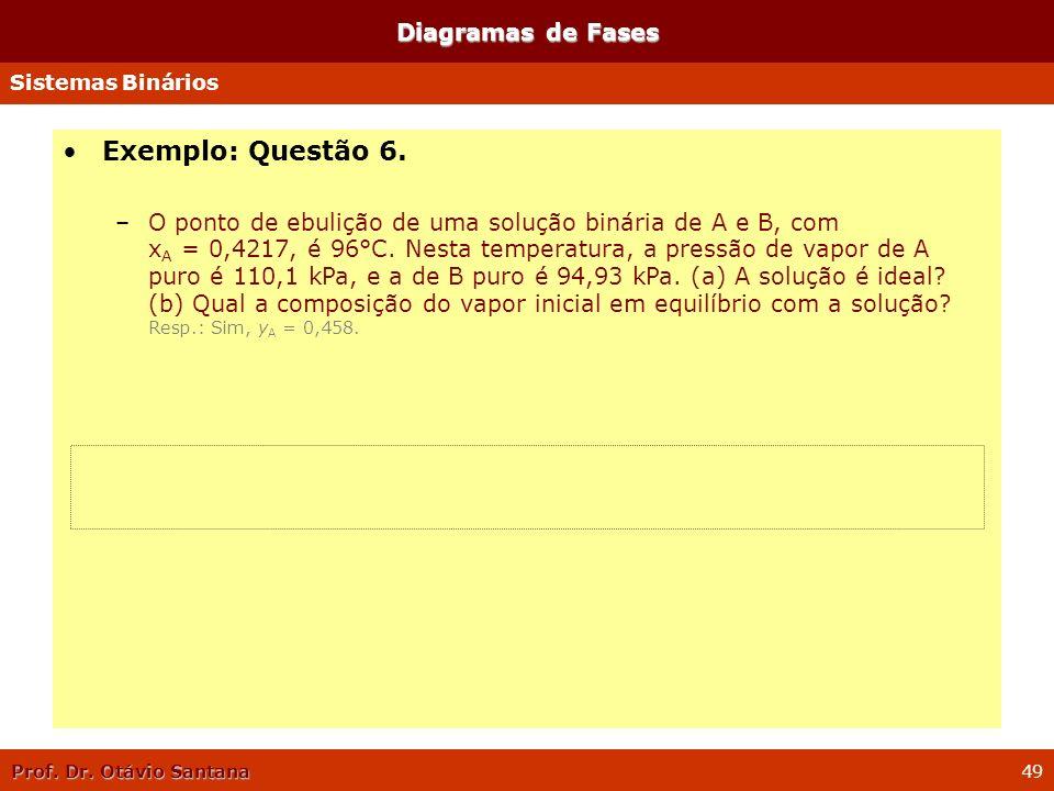 Prof. Dr. Otávio Santana 49 Diagramas de Fases Sistemas Binários Exemplo: Questão 6. –O ponto de ebulição de uma solução binária de A e B, com x A = 0