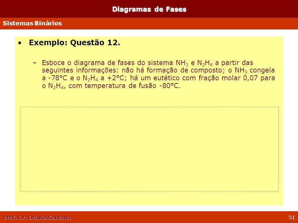 Prof. Dr. Otávio Santana 51 Diagramas de Fases Sistemas Binários Exemplo: Questão 12. –Esboce o diagrama de fases do sistema NH 3 e N 2 H 4 a partir d