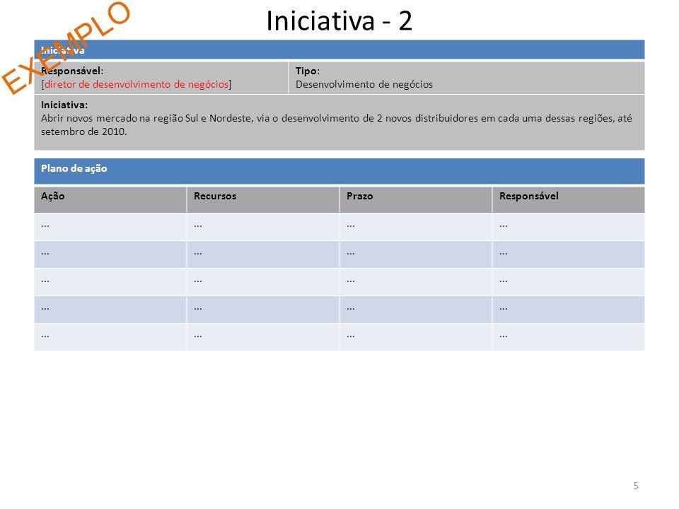 Iniciativa - 2 Iniciativa Responsável: [diretor de desenvolvimento de negócios] Tipo: Desenvolvimento de negócios Iniciativa: Abrir novos mercado na r
