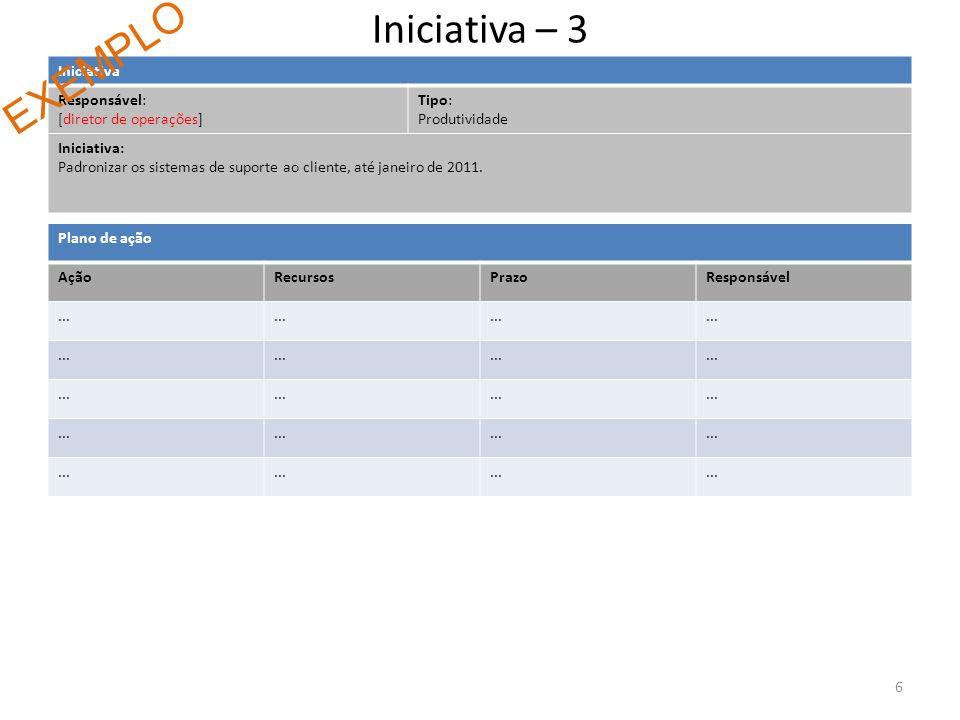 Iniciativa – 3 Iniciativa Responsável: [diretor de operações] Tipo: Produtividade Iniciativa: Padronizar os sistemas de suporte ao cliente, até janeir