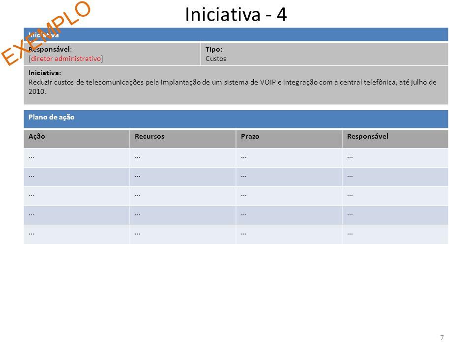 Iniciativa - 4 Iniciativa Responsável: [diretor administrativo] Tipo: Custos Iniciativa: Reduzir custos de telecomunicações pela implantação de um sis