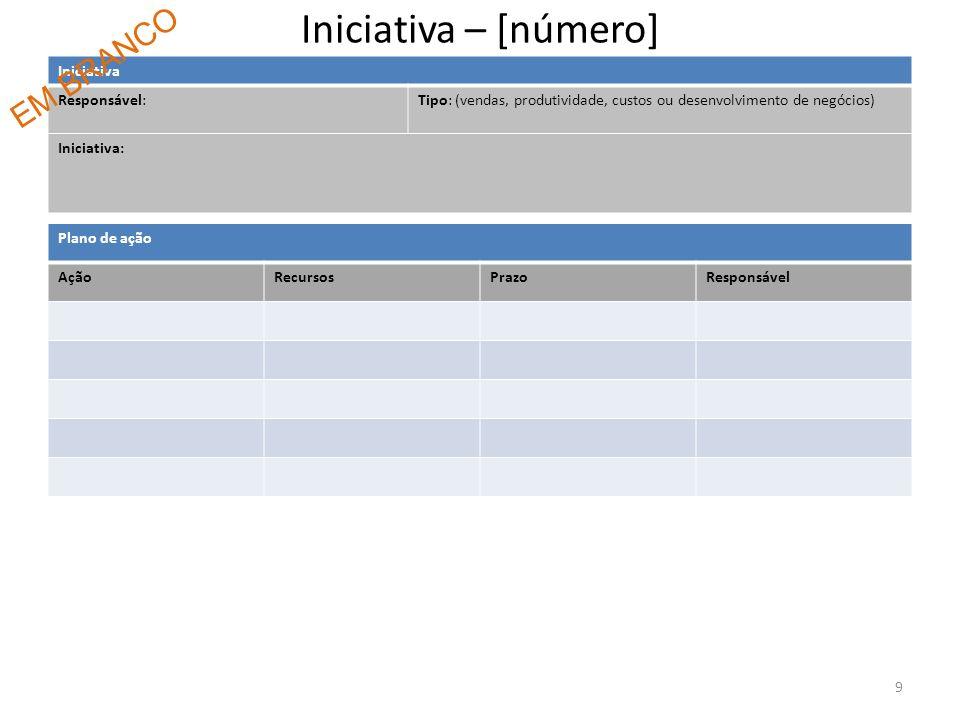 Iniciativa – [número] Iniciativa Responsável:Tipo: (vendas, produtividade, custos ou desenvolvimento de negócios) Iniciativa: 9 Plano de ação AçãoRecu