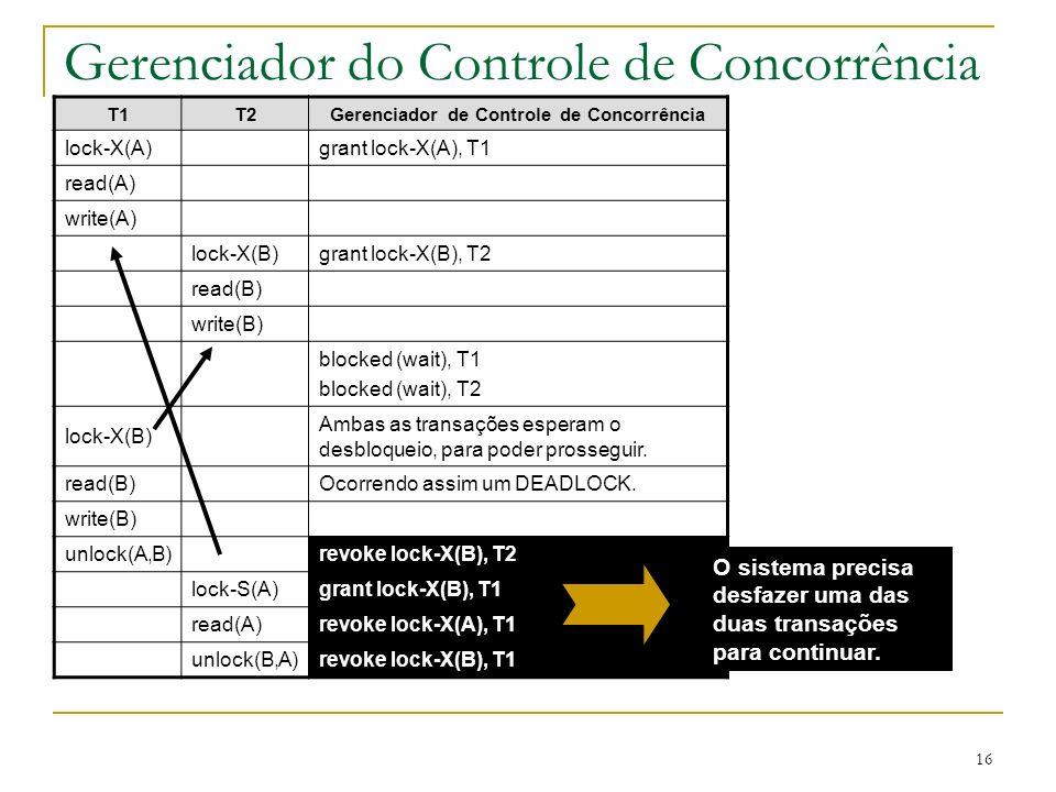 16 Gerenciador do Controle de Concorrência T1T2Gerenciador de Controle de Concorrência lock-X(A)grant lock-X(A), T1 read(A) write(A) lock-X(B)grant lo