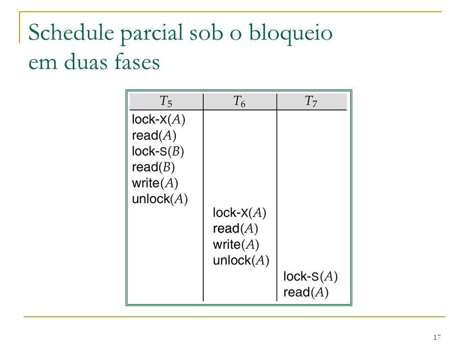 17 Schedule parcial sob o bloqueio em duas fases