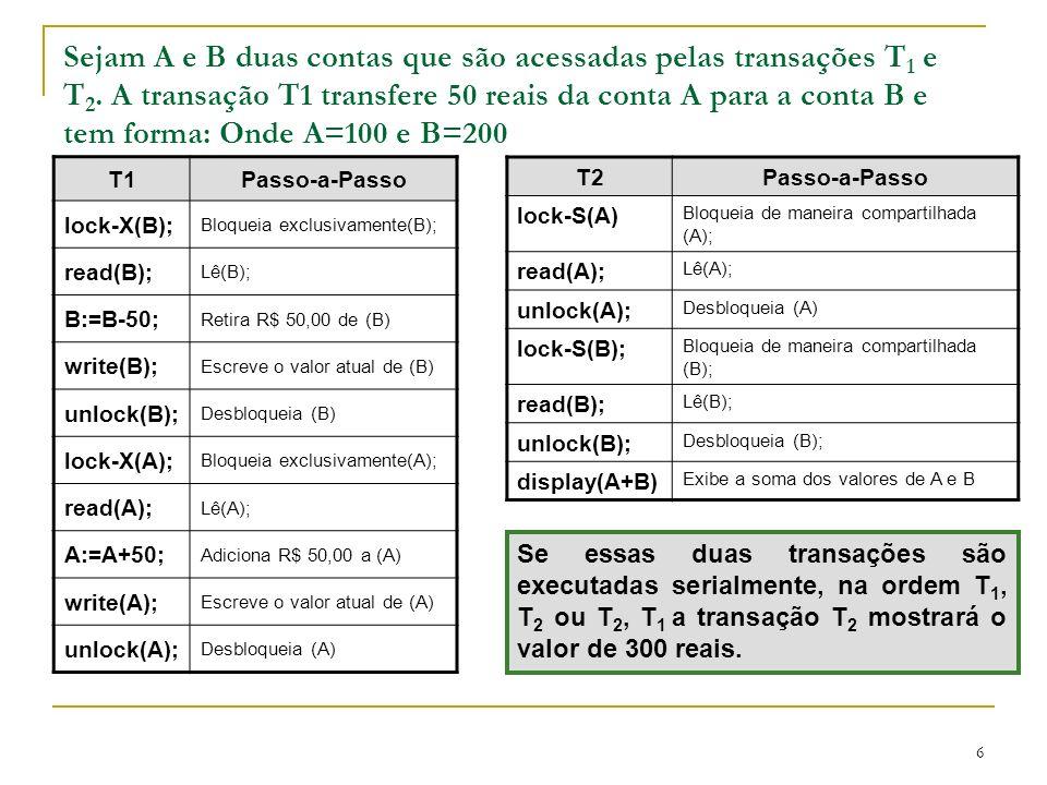 6 Sejam A e B duas contas que são acessadas pelas transações T 1 e T 2. A transação T1 transfere 50 reais da conta A para a conta B e tem forma: Onde