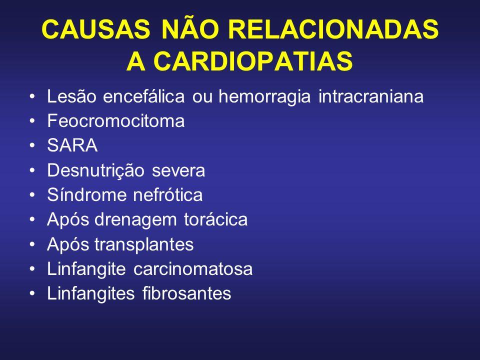 CAUSAS NÃO RELACIONADAS A CARDIOPATIAS Lesão encefálica ou hemorragia intracraniana Feocromocitoma SARA Desnutrição severa Síndrome nefrótica Após dre